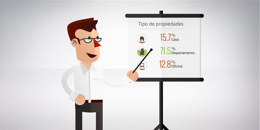 6-¿Cuáles_son_los_beneficios_de_conocer_información_de_mis_zonas-