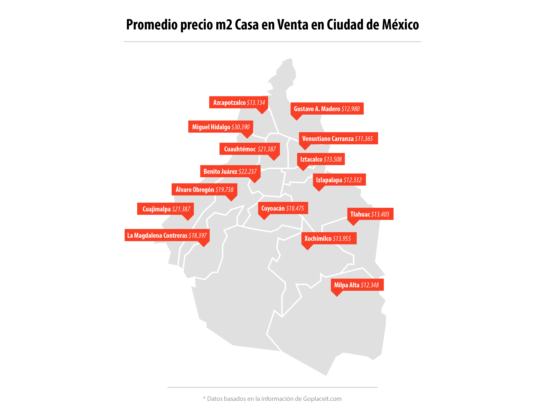 mapas_mx-casa-venta