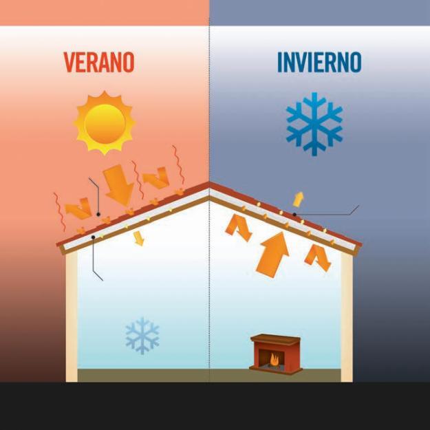 Aislaci n t rmica cu les son los mejores materiales para - Aislamiento termico para casas ...